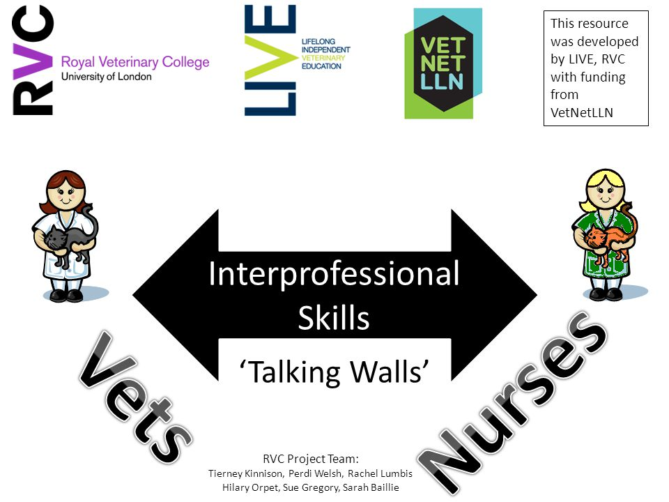 'Talking Walls' Interprofessional Skills This resource was developed by LIVE, RVC with funding from VetNetLLN RVC Project Team: Tierney Kinnison, Perdi Welsh, Rachel Lumbis Hilary Orpet, Sue Gregory, Sarah Baillie