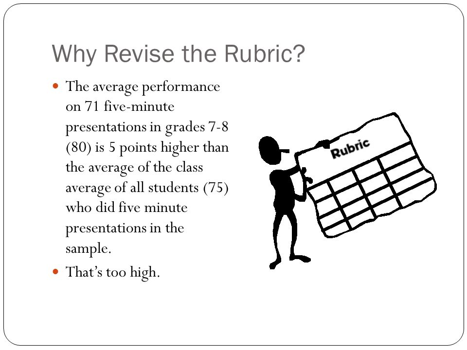Why Revise the Rubric.