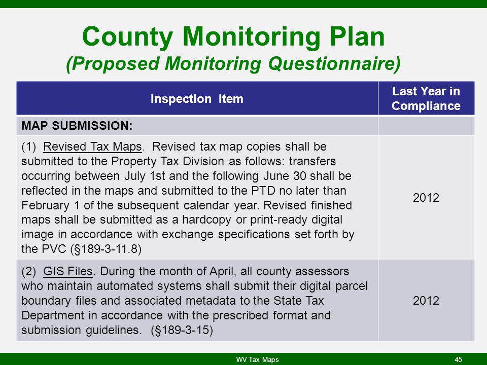 County Monitoring Plan (Proposed Monitoring Questionnaire) Inspection Item Last Year in Compliance MAP SUBMISSION: (1) Revised Tax Maps.