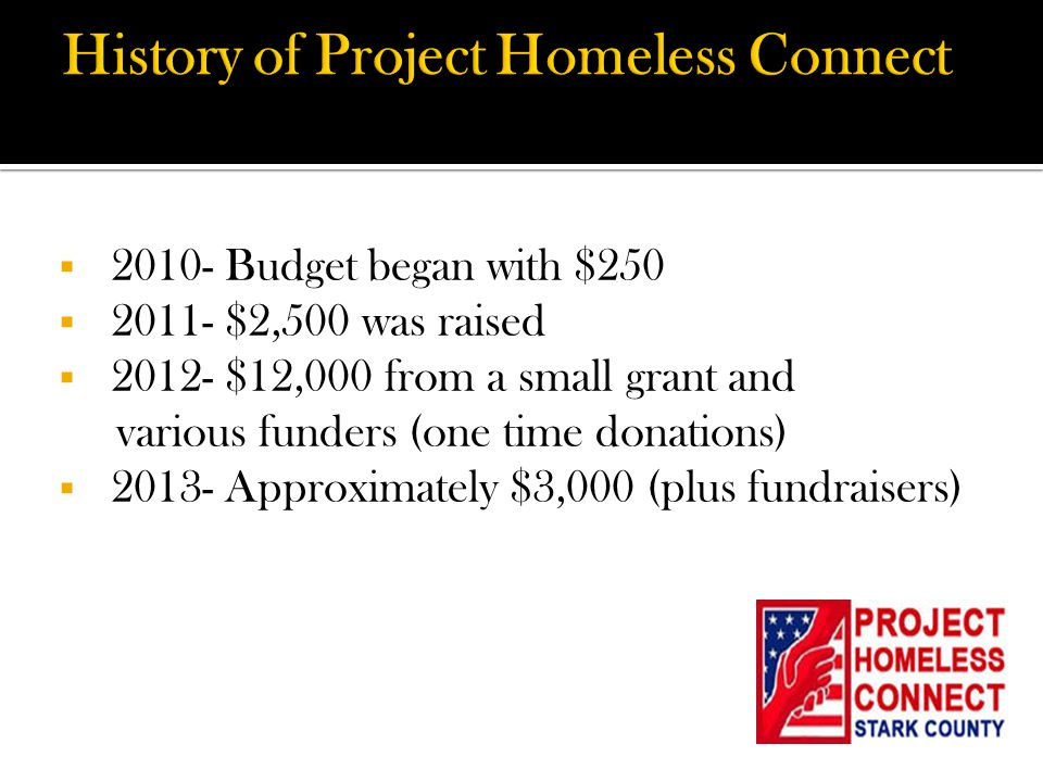  2010- Budget began with $250  2011- $2,500 was raised  2012- $12,000 from a small grant and various funders (one time donations)  2013- Approxima