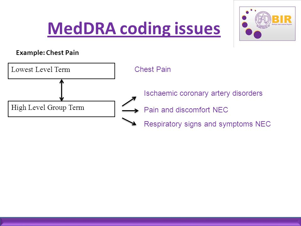 MedDRA coding issues Example: Chest Pain Lowest Level Term Chest Pain High Level Group Term Ischaemic coronary artery disorders Pain and discomfort NEC Respiratory signs and symptoms NEC