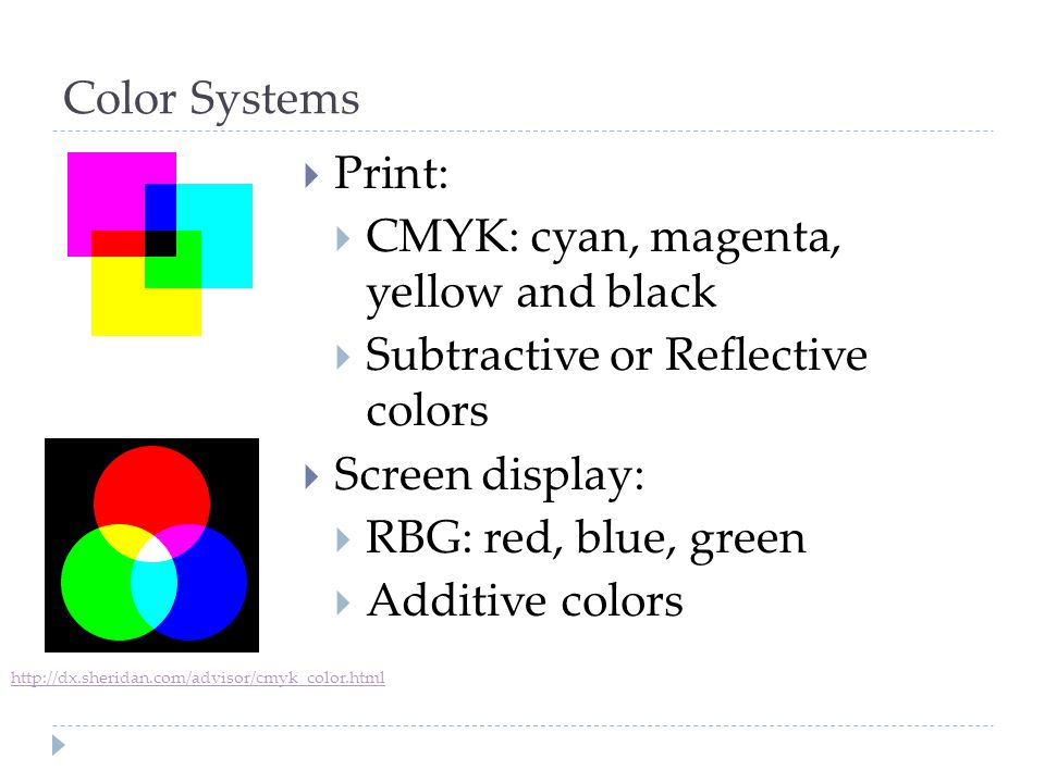 Color Systems  Print:  CMYK: cyan, magenta, yellow and black  Subtractive or Reflective colors  Screen display:  RBG: red, blue, green  Additive