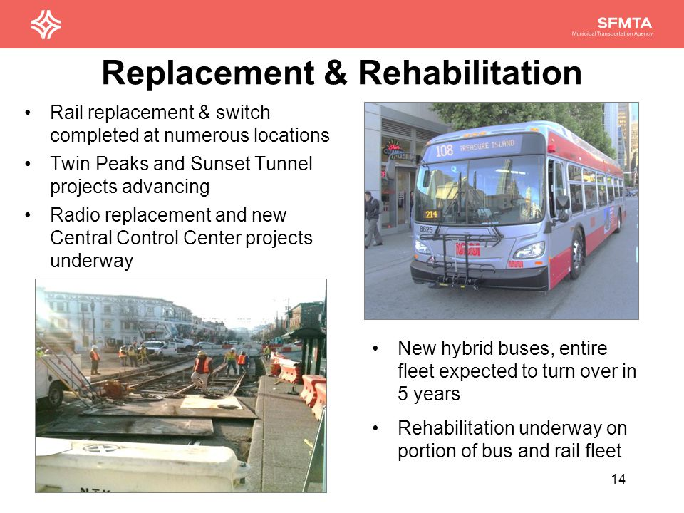 Replacement & Rehabilitation New hybrid buses, entire fleet expected to turn over in 5 years Rehabilitation underway on portion of bus and rail fleet Rail replacement & switch completed at numerous locations Twin Peaks and Sunset Tunnel projects advancing Radio replacement and new Central Control Center projects underway 14
