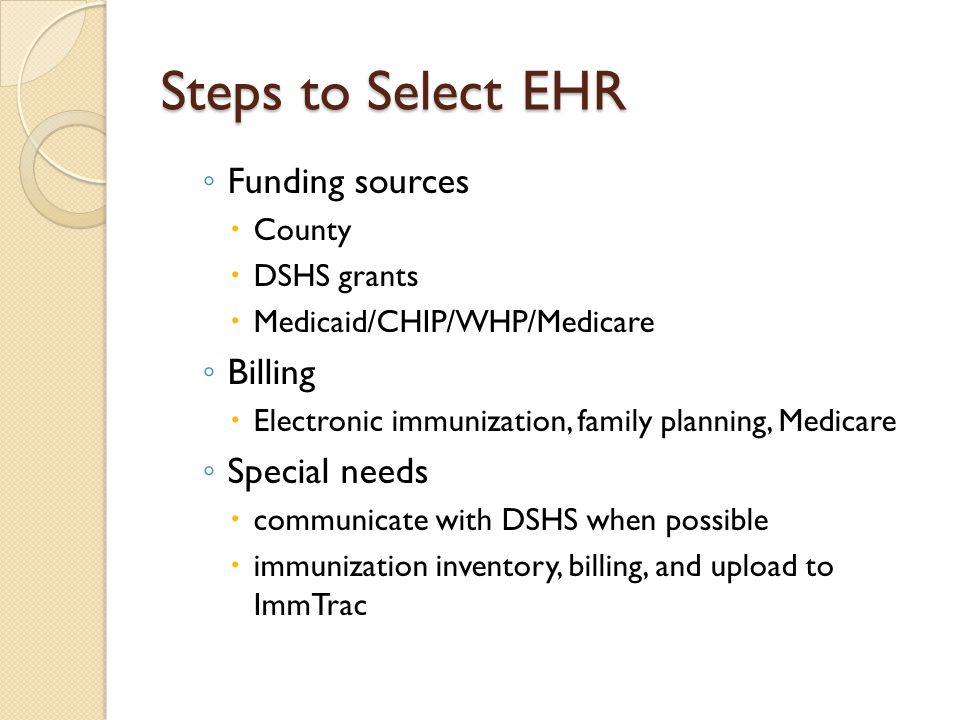 Who is an Eligible Professional under the Medicare EHR Incentive Program.