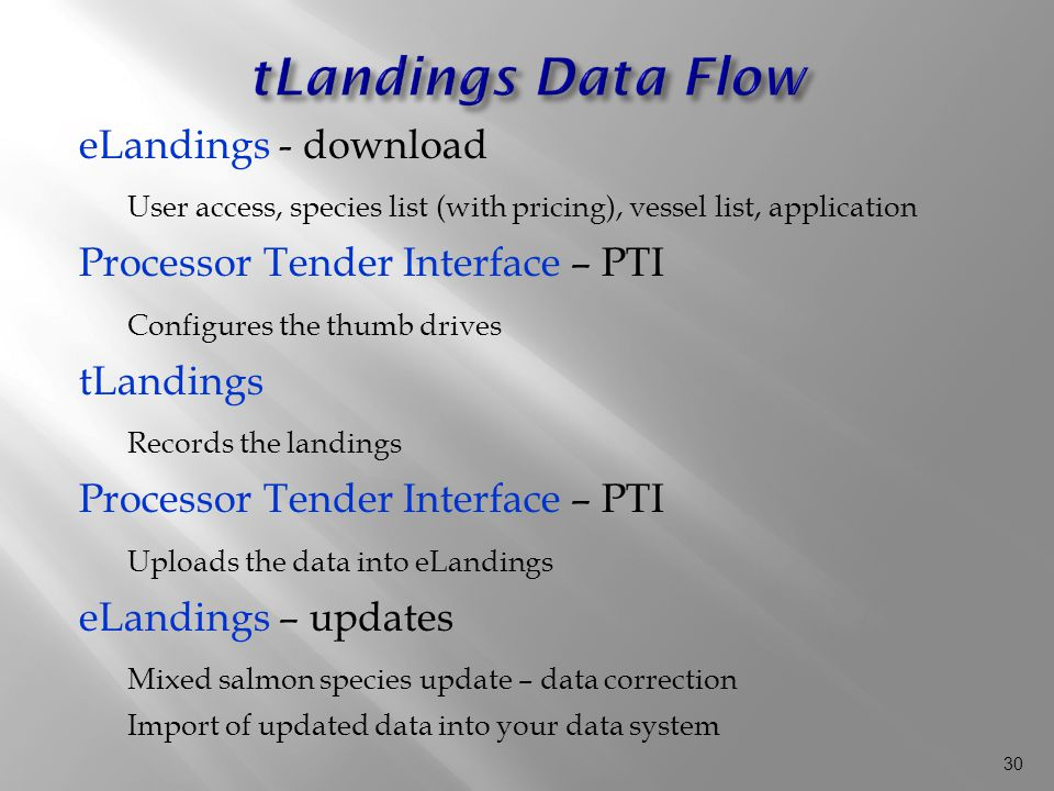 30 eLandings - download User access, species list (with pricing), vessel list, application Processor Tender Interface – PTI Configures the thumb drives tLandings Records the landings Processor Tender Interface – PTI Uploads the data into eLandings eLandings – updates Mixed salmon species update – data correction Import of updated data into your data system