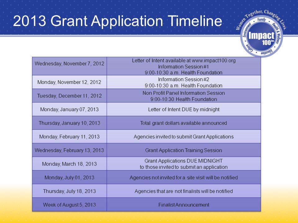 2013 Grant Application Timeline