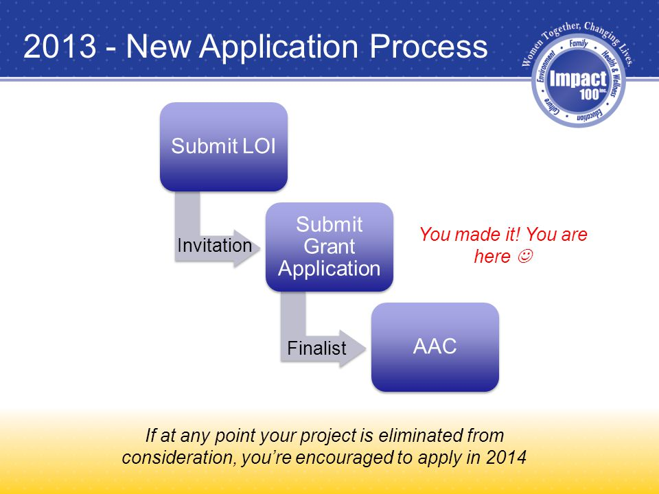 2013 - New Application Process Submit LOI Submit Grant Application AAC Invitation Finalist If at any point your project is eliminated from consideration, you're encouraged to apply in 2014 You made it.