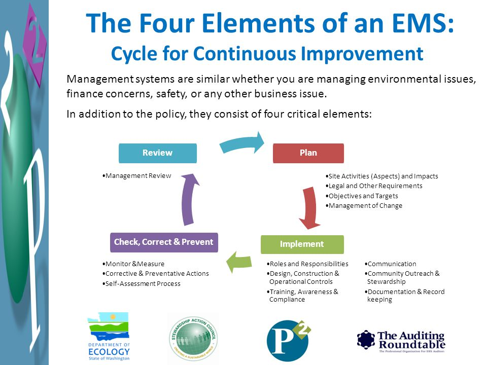 The Four Elements of an EMS: Cycle for Continuous Improvement Management systems are similar whether you are managing environmental issues, finance co