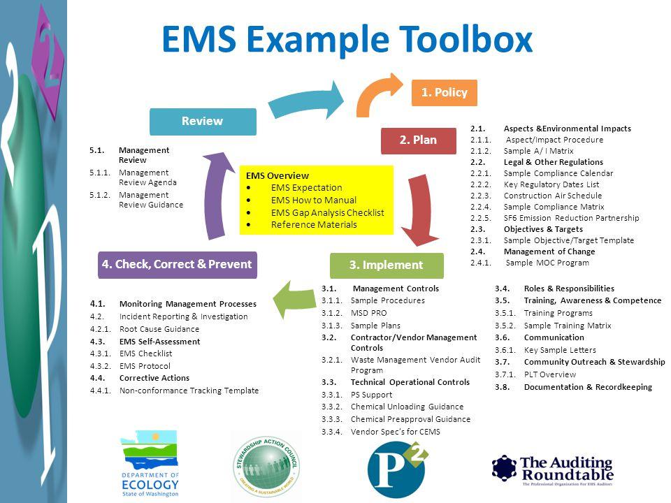 EMS Example Toolbox 2. Plan 2.1.Aspects &Environmental Impacts 2.1.1. Aspect/Impact Procedure 2.1.2.Sample A/ I Matrix 2.2.Legal & Other Regulations 2