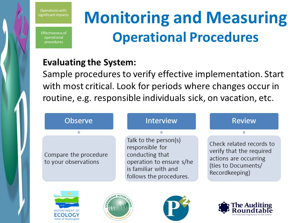 Monitoring and Measuring Operational Procedures Observe Compare the procedure to your observations Interview Talk to the person(s) responsible for conducting that operation to ensure s/he is familiar with and follows the procedures.