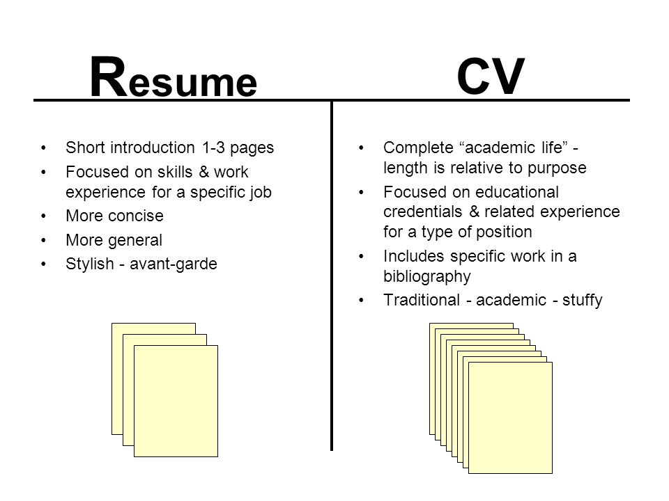 CV Complete academic life - length is relative to purpose Focused on educational credentials & related experience for a type of position Includes specific work in a bibliography Traditional - academic - stuffy Short introduction 1-3 pages Focused on skills & work experience for a specific job More concise More general Stylish - avant-garde R esume