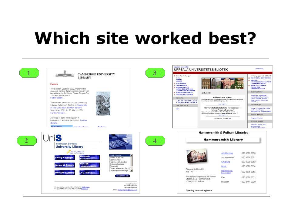 Which site worked best? 1 4 3 2