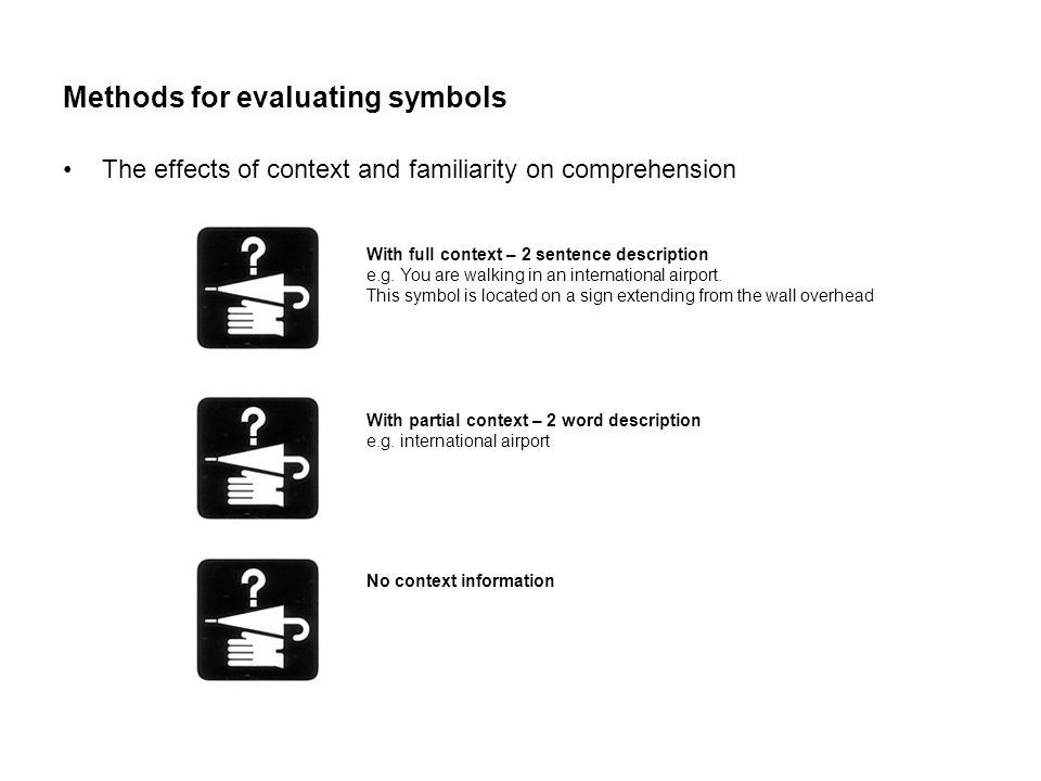 Methods for evaluating symbols The effects of context and familiarity on comprehension With full context – 2 sentence description e.g.
