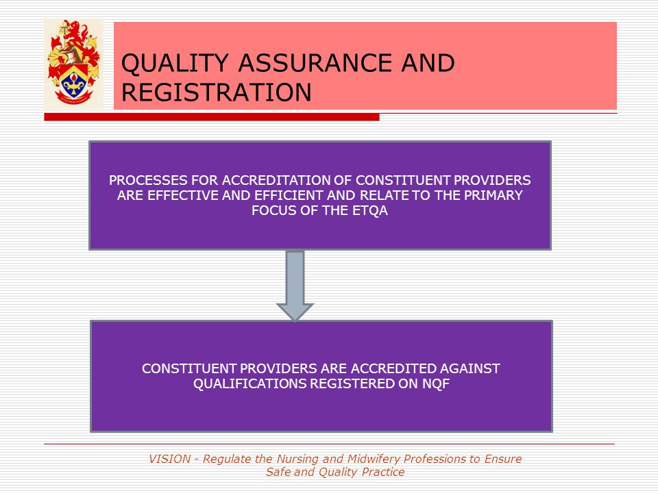QUALITY ASSURANCE AND REGISTRATION VISION - Regulate the Nursing and Midwifery Professions to Ensure Safe and Quality Practice PROCESSES FOR ACCREDITATION OF CONSTITUENT PROVIDERS ARE EFFECTIVE AND EFFICIENT AND RELATE TO THE PRIMARY FOCUS OF THE ETQA CONSTITUENT PROVIDERS ARE ACCREDITED AGAINST QUALIFICATIONS REGISTERED ON NQF