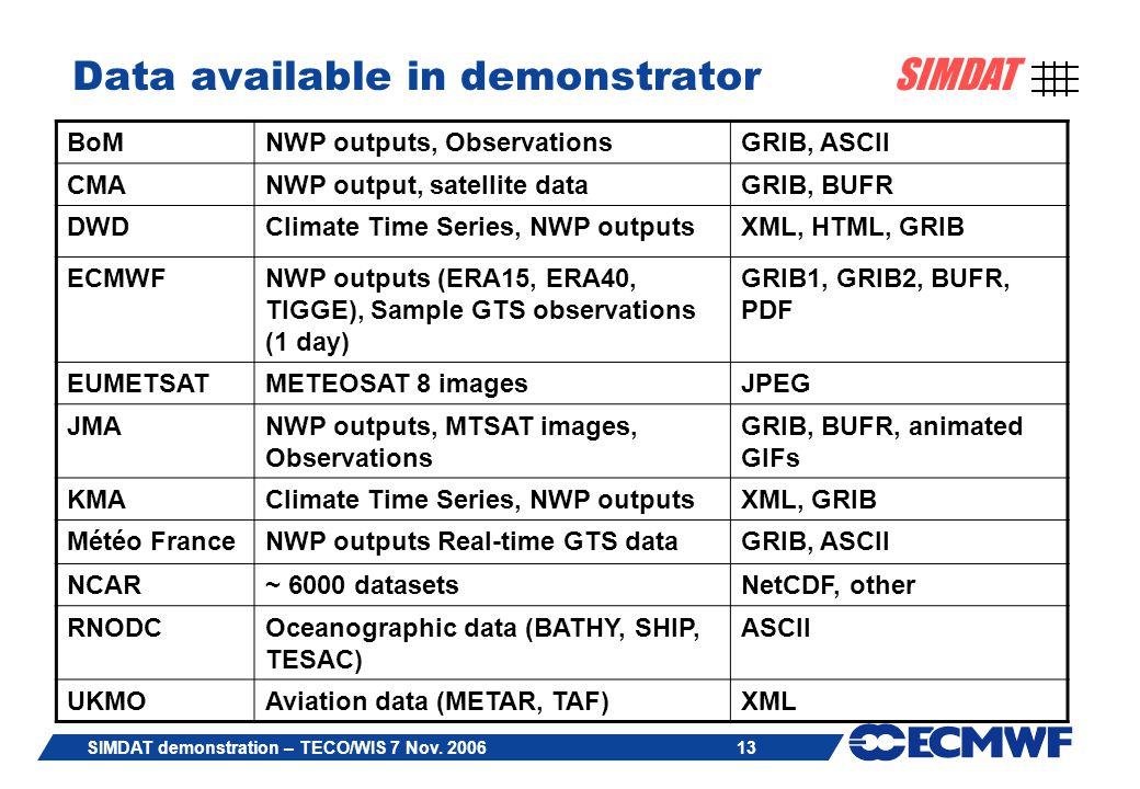 13 SIMDAT SIMDAT demonstration – TECO/WIS 7 Nov. 2006 Data available in demonstrator BoMNWP outputs, ObservationsGRIB, ASCII CMANWP output, satellite
