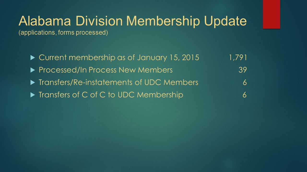 Alabama Division Membership Update (applications, forms processed)  Current membership as of January 15, 2015 1,791  Processed/In Process New Member