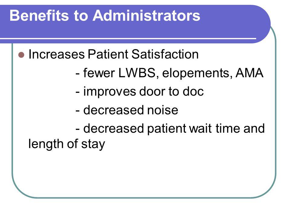 Benefits to Administrators Increases Patient Satisfaction - fewer LWBS, elopements, AMA - improves door to doc - decreased noise - decreased patient w