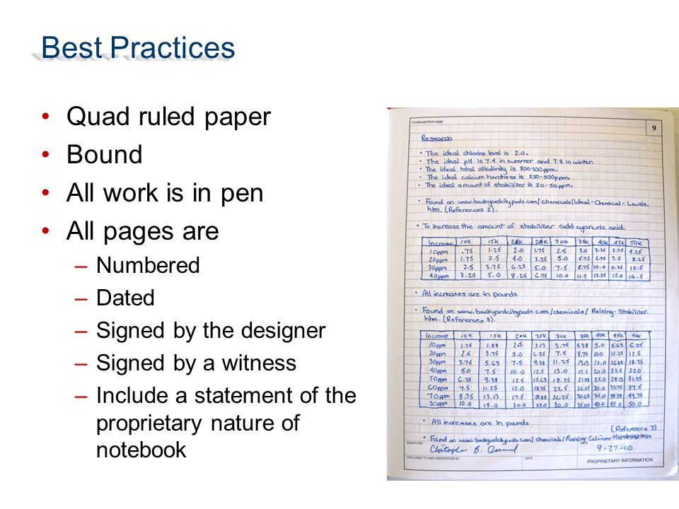 Best Practices Do not leave blank space.