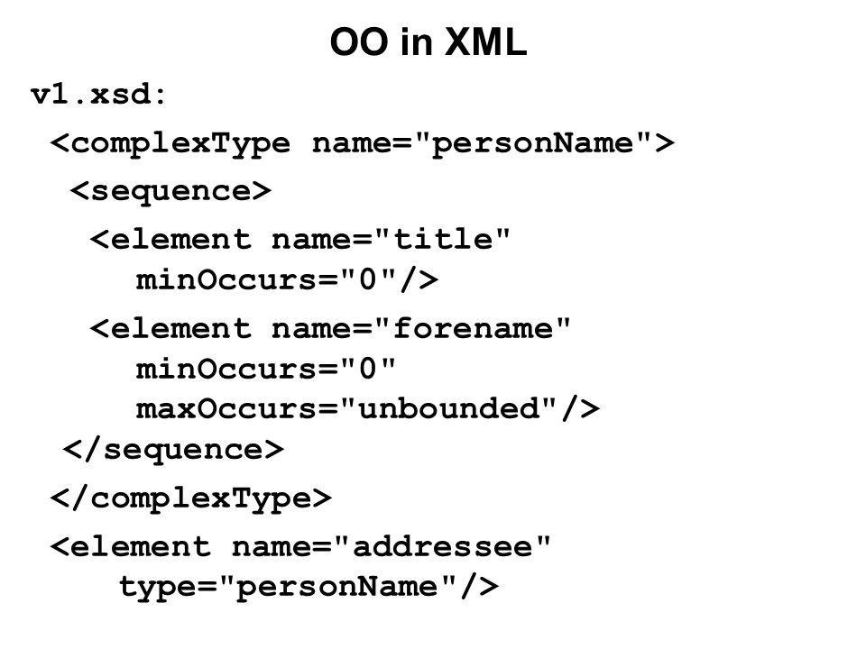 OO in XML v1.xsd: