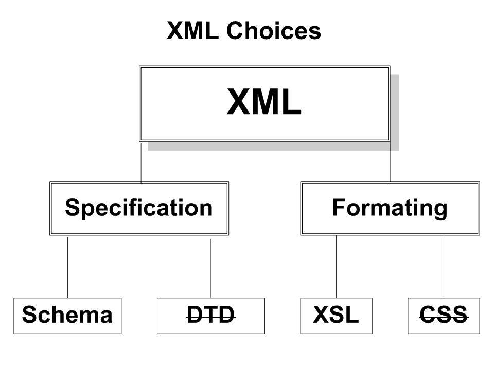 XML Choices
