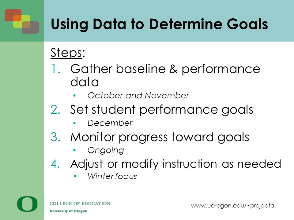 Using Data to Determine Goals Steps: 1.Gather baseline & performance data October and November 2.Set student performance goals December 3.Monitor progress toward goals Ongoing 4.Adjust or modify instruction as needed Winter focus