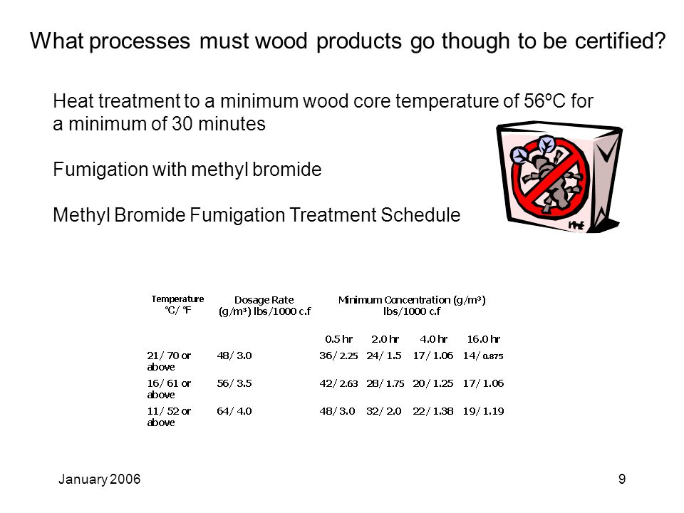 January 20069 Heat treatment to a minimum wood core temperature of 56ºC for a minimum of 30 minutes Fumigation with methyl bromide Methyl Bromide Fumigation Treatment Schedule What processes must wood products go though to be certified?