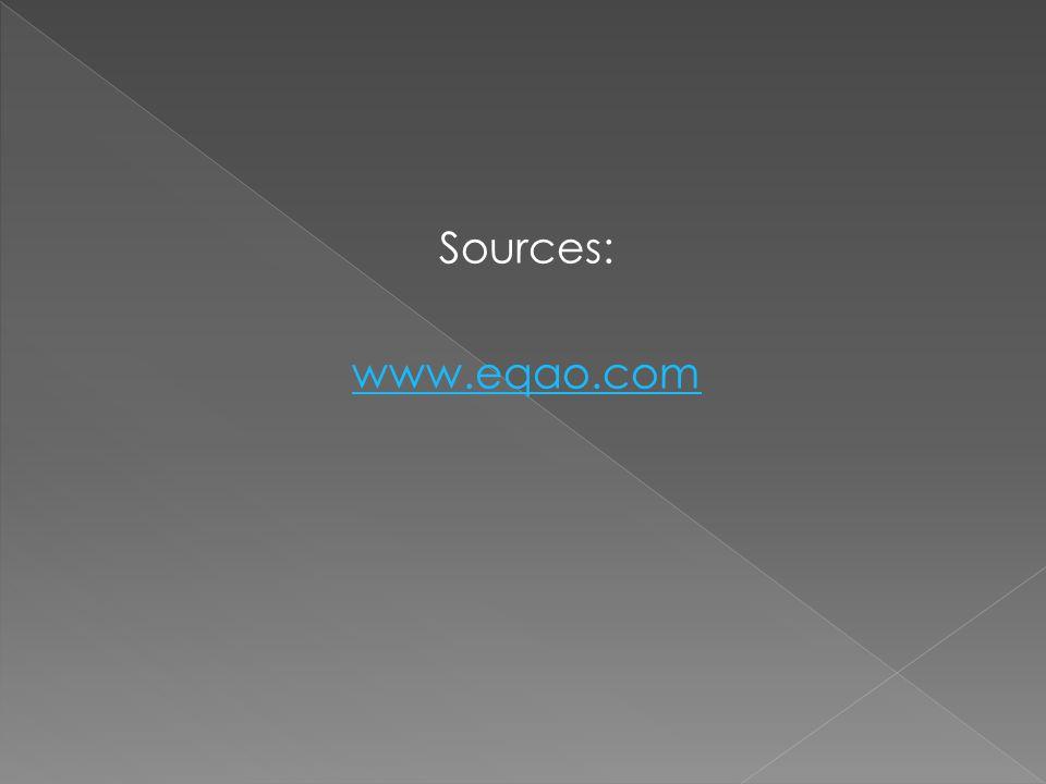 Sources: www.eqao.com