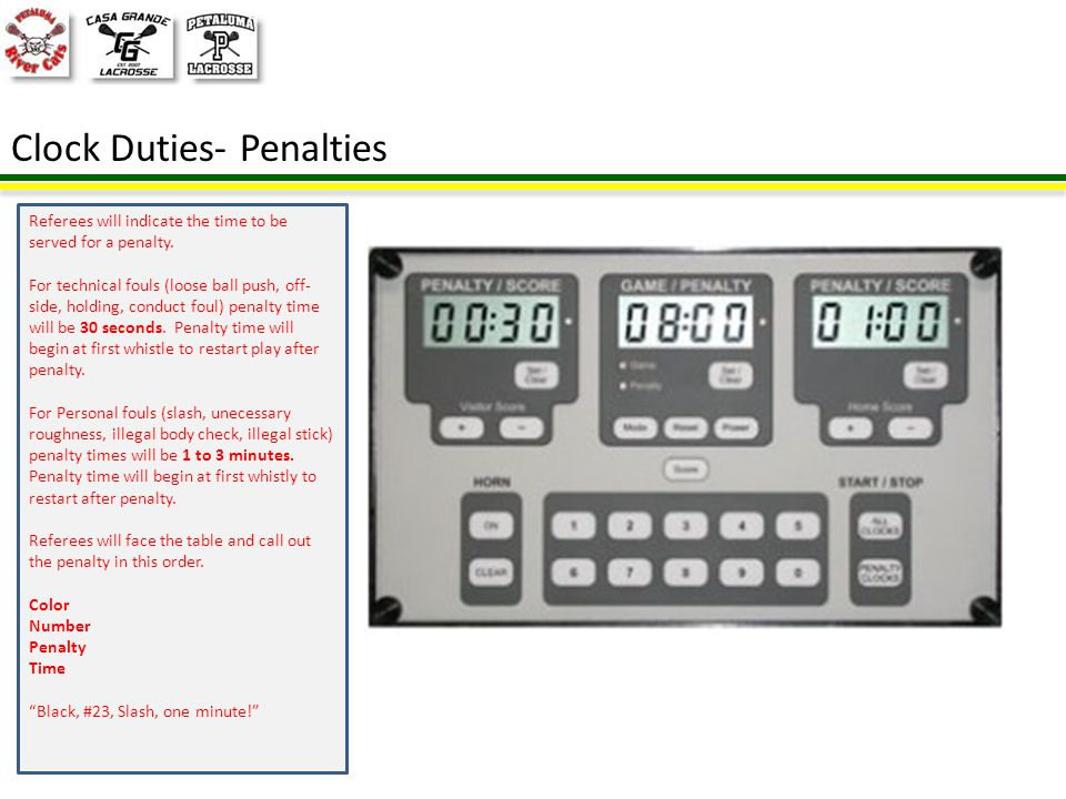 Clock Duties- Penalties Referees will indicate the time to be served for a penalty.