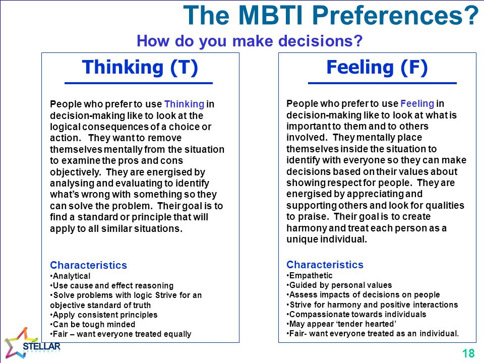 18 Thinking (T)Feeling (F) People who prefer to use Thinking in decision-making like to look at the logical consequences of a choice or action.