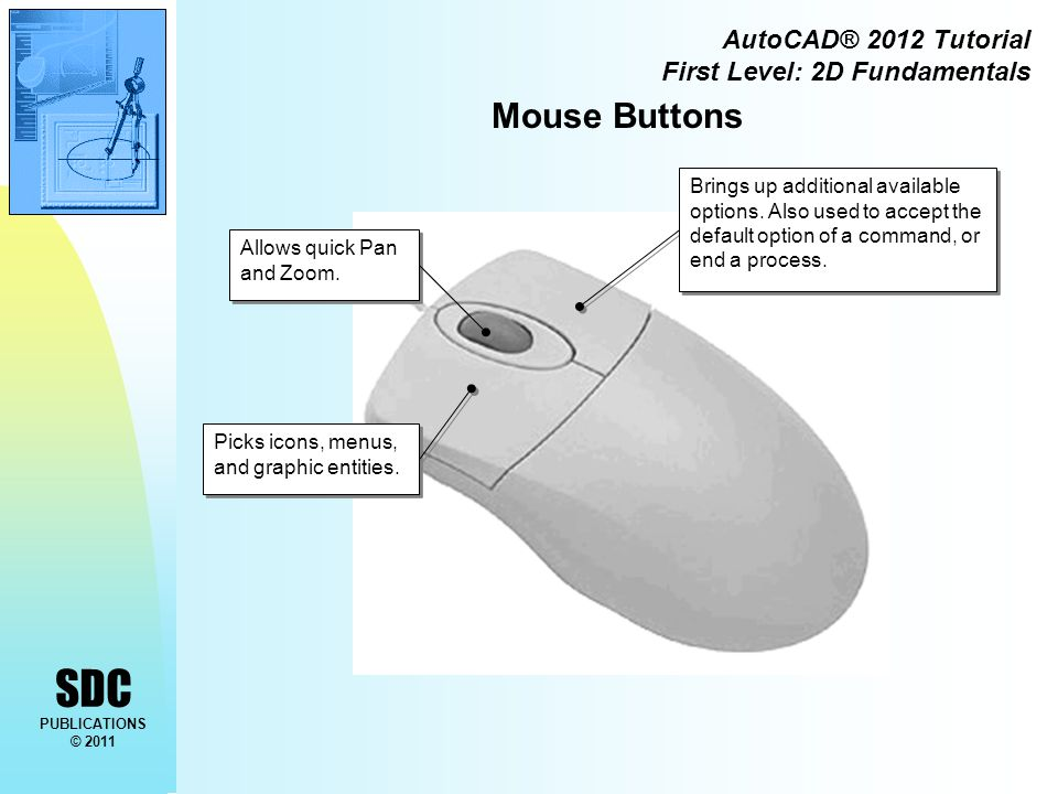 SDC PUBLICATIONS © 2011 AutoCAD® 2012 Tutorial First Level: 2D Fundamentals Mouse Buttons Picks icons, menus, and graphic entities. Brings up addition