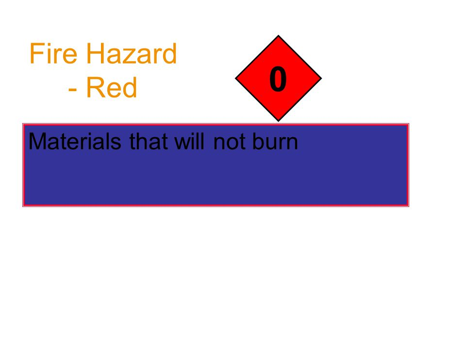 Fire Hazard - Red Materials that will not burn 0