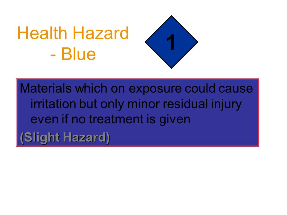 Health Hazard - Blue Materials which on exposure could cause irritation but only minor residual injury even if no treatment is given (Slight Hazard) 1