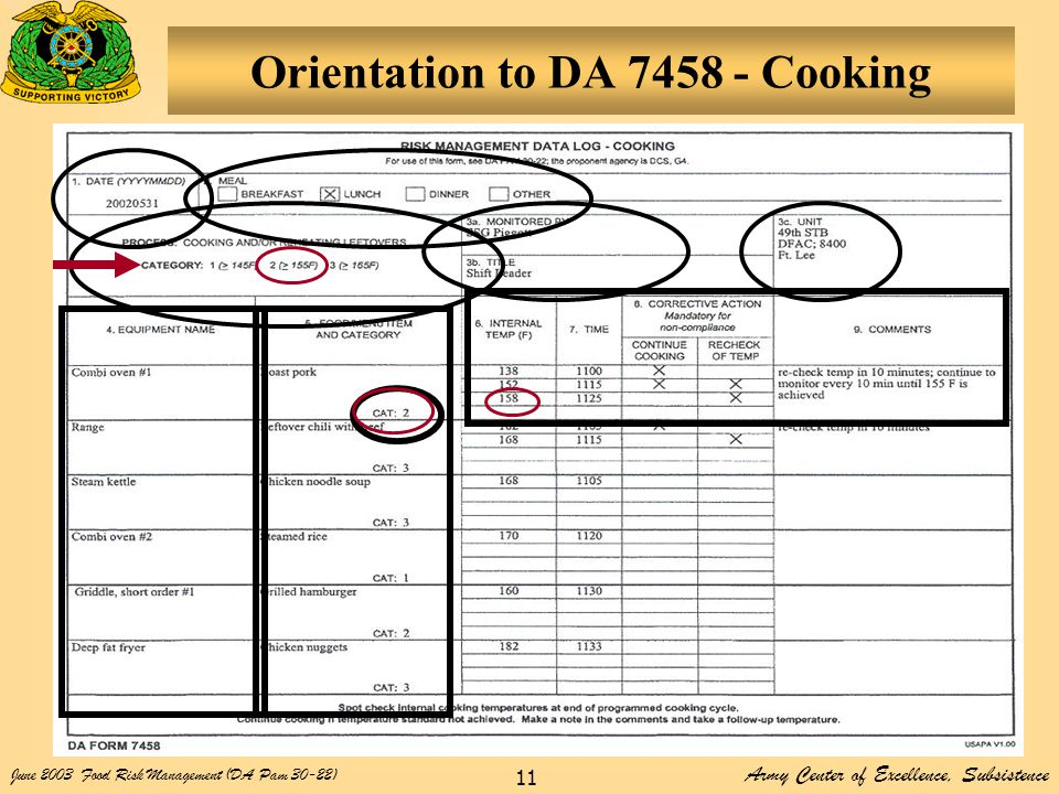 Army Center of Excellence, Subsistence June 2003Food Risk Management (DA Pam 30-22) 11 Orientation to DA 7458 - Cooking