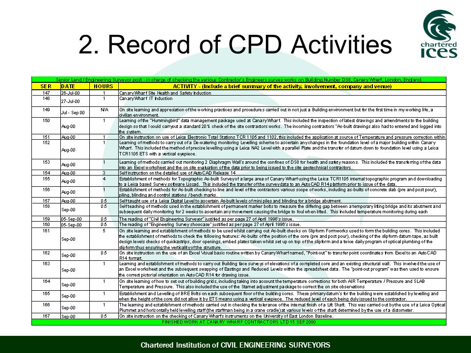 Chartered Institution of CIVIL ENGINEERING SURVEYORS 2. Record of CPD Activities