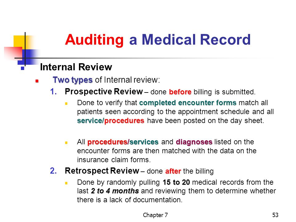 Chapter 753 Auditing a Medical Record Internal Review Two types Two types of Internal review: before 1.Prospective Review – done before billing is submitted.