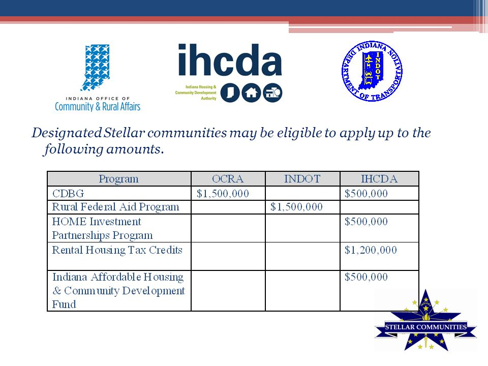 Designated Stellar communities may be eligible to apply up to the following amounts.