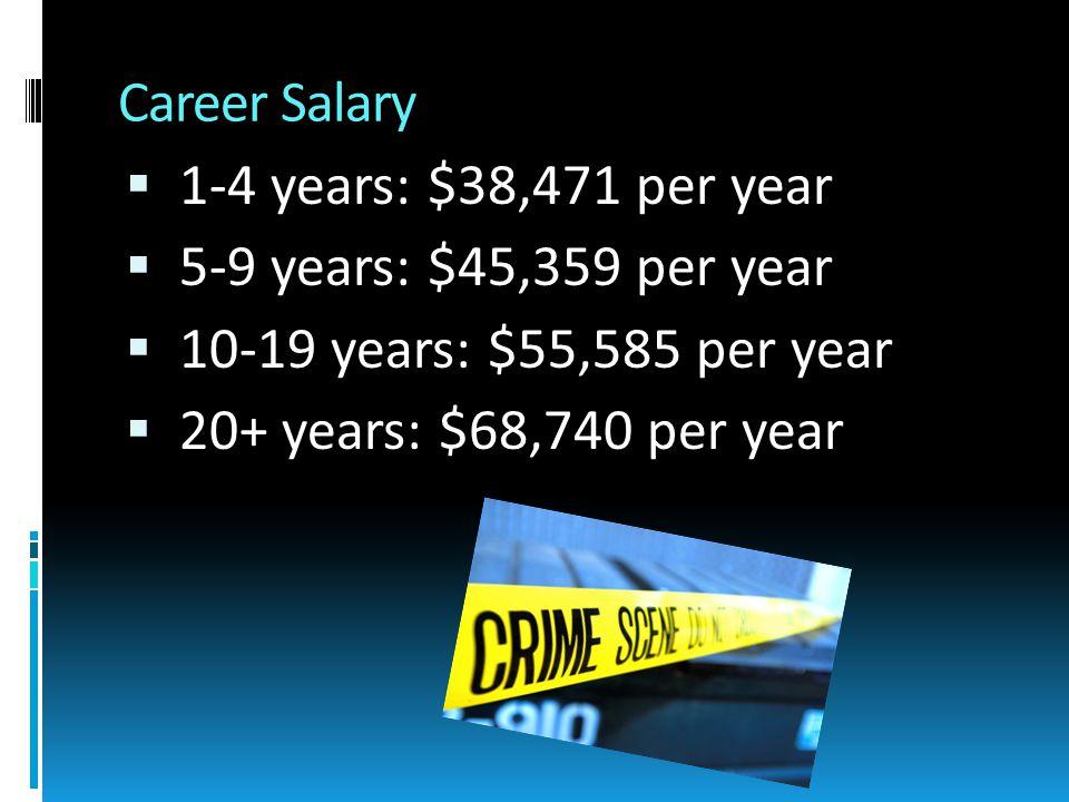 Career Salary  1-4 years: $38,471 per year  5-9 years: $45,359 per year  10-19 years: $55,585 per year  20+ years: $68,740 per year