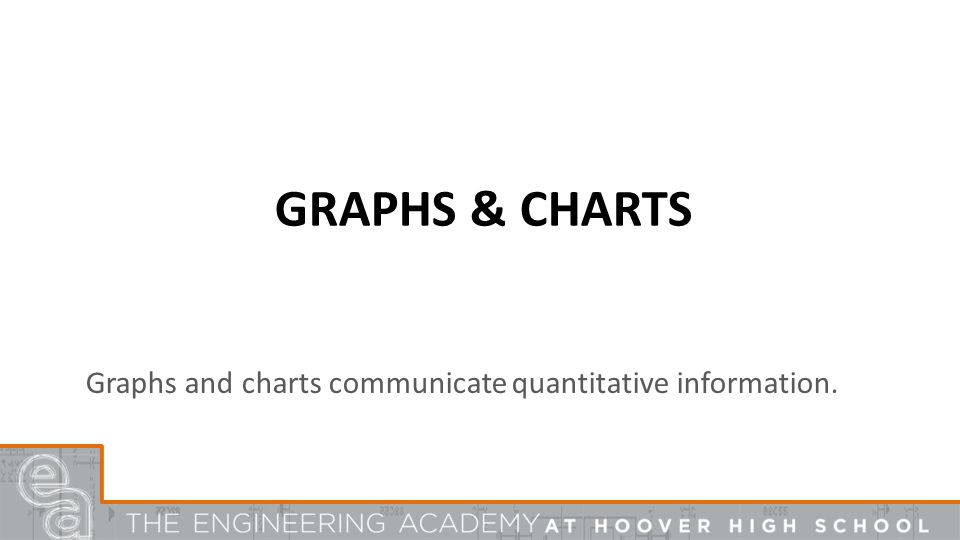 GRAPHS & CHARTS Graphs and charts communicate quantitative information.