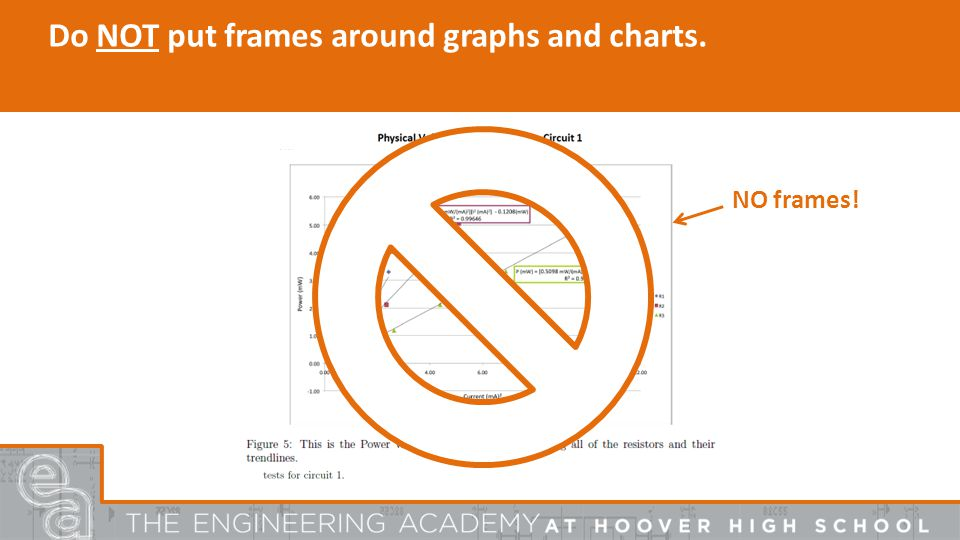 Do NOT put frames around graphs and charts. NO frames!
