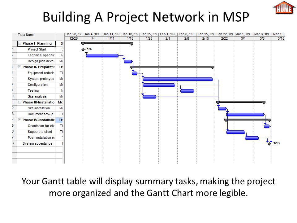 Building A Project Network in MSP Your Gantt table will display summary tasks, making the project more organized and the Gantt Chart more legible.