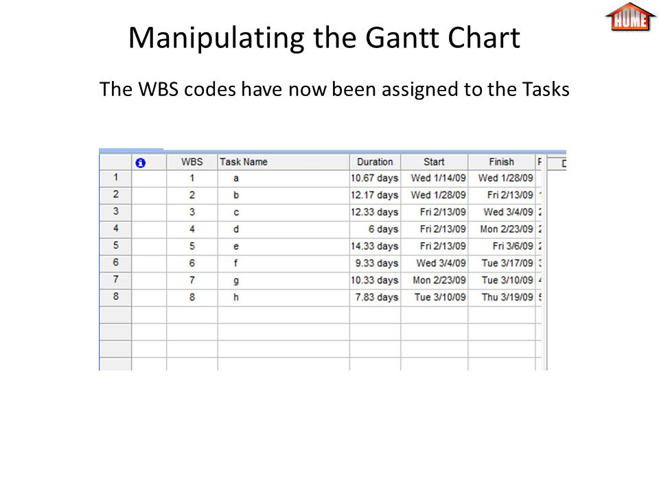 Manipulating the Gantt Chart The WBS codes have now been assigned to the Tasks