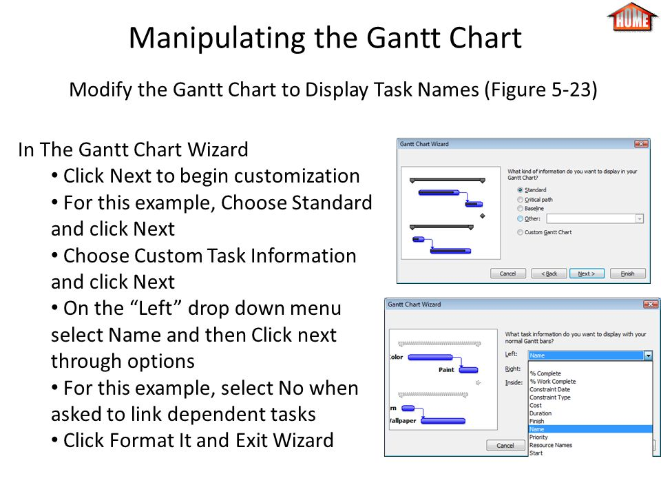 Manipulating the Gantt Chart Modify the Gantt Chart to Display Task Names (Figure 5-23) In The Gantt Chart Wizard Click Next to begin customization For this example, Choose Standard and click Next Choose Custom Task Information and click Next On the Left drop down menu select Name and then Click next through options For this example, select No when asked to link dependent tasks Click Format It and Exit Wizard