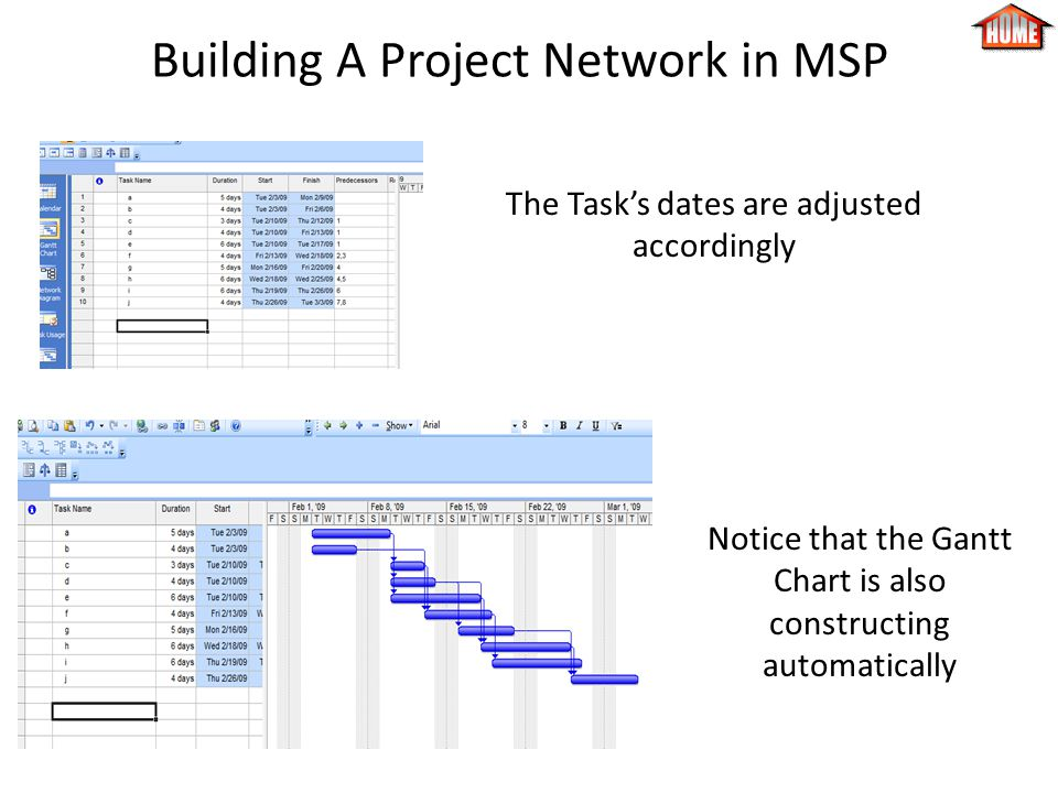 Building A Project Network in MSP The Task's dates are adjusted accordingly Notice that the Gantt Chart is also constructing automatically
