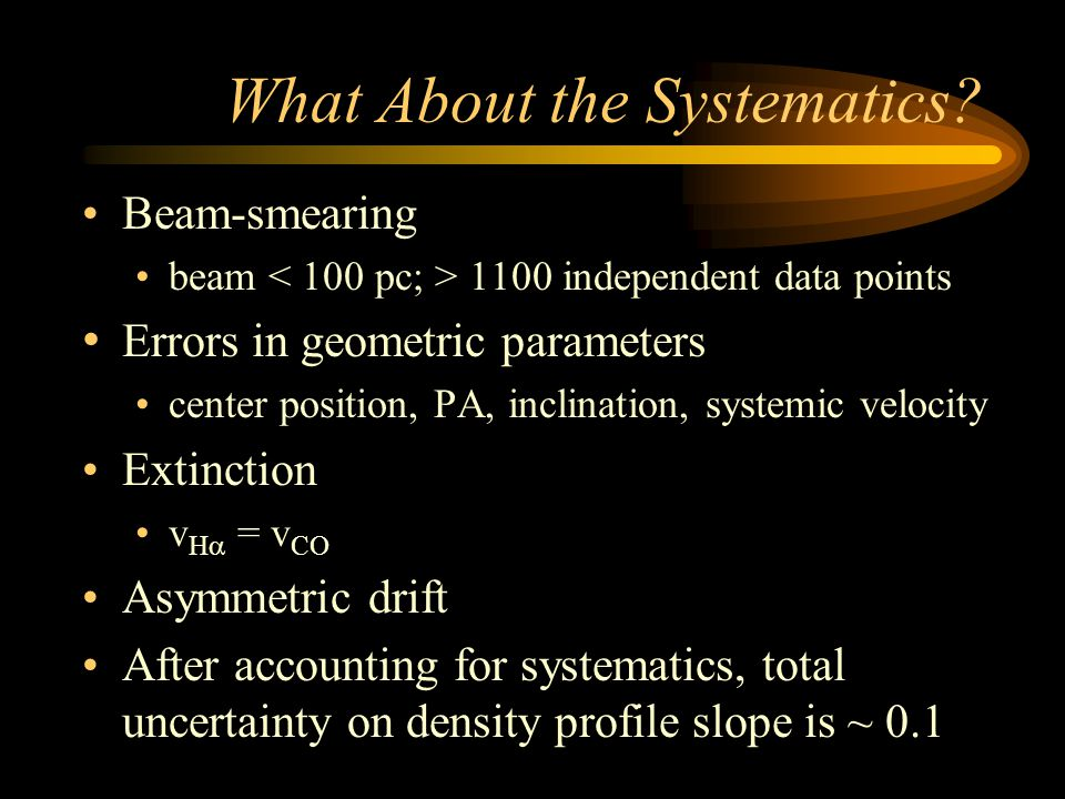 Beam-smearing beam 1100 independent data points Errors in geometric parameters center position, PA, inclination, systemic velocity Extinction v H  =