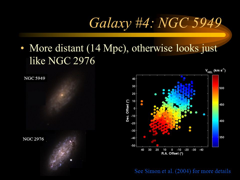 Galaxy #5: NGC 6689 ~11 Mpc away, slightly more highly inclined and more massive See Simon et al.