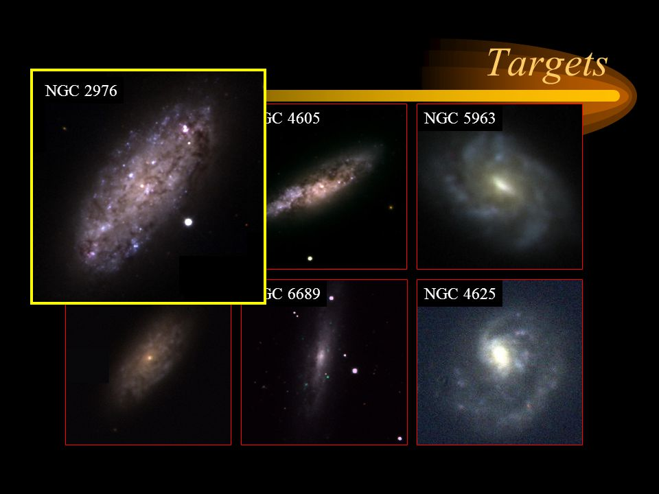 Sc dwarf galaxy in the M 81 group (D = 3.5 Mpc) Gas-rich, no bulge, no bar, no spiral arms High-quality data: 2-D velocity fields in H  and CO BVRIJHK photometry to better model stellar disk See Simon et al.