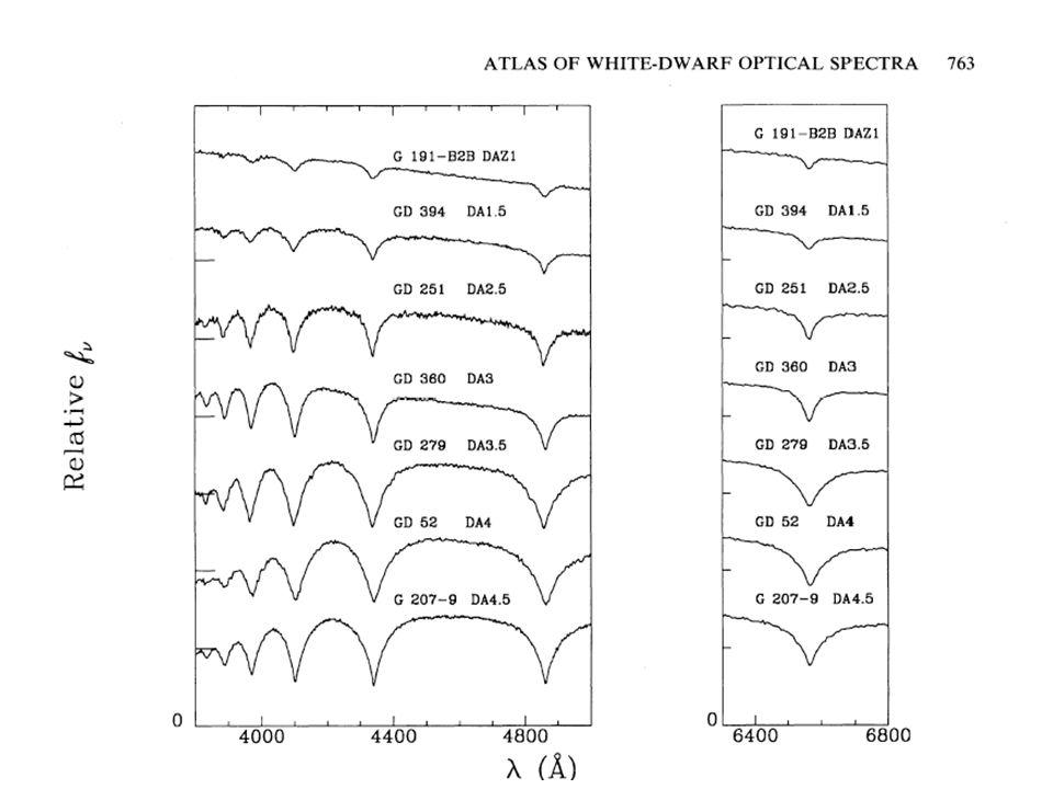 Lecture 1: White Dwarfs (Introduction) 11