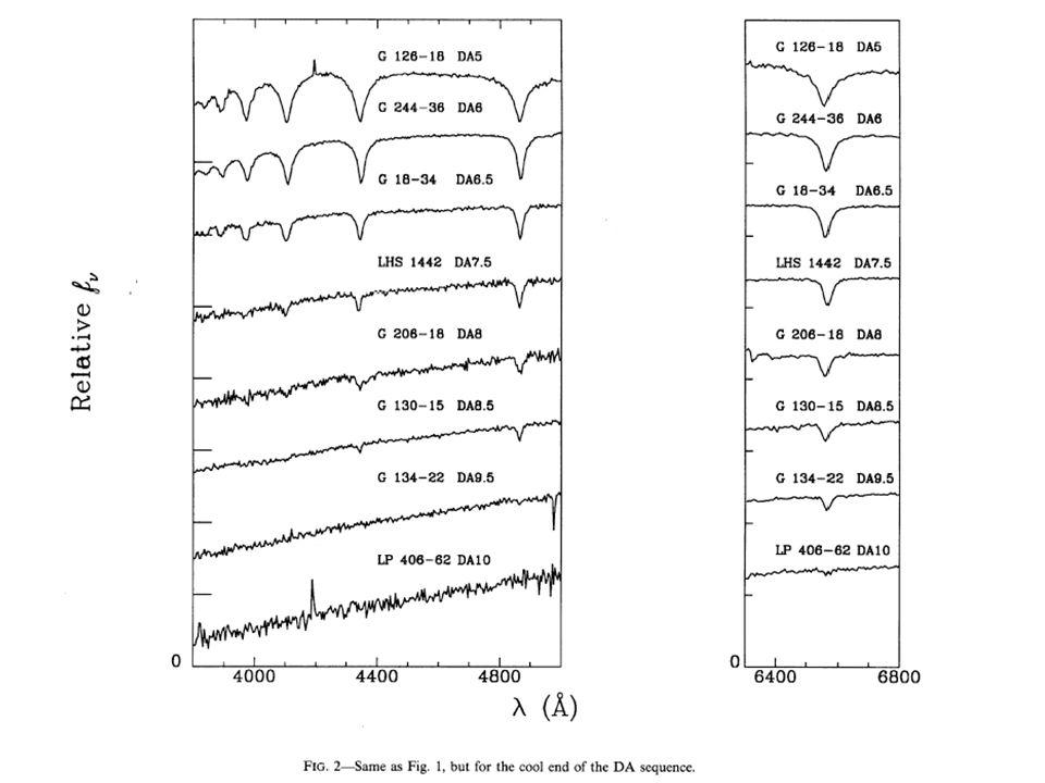 Lecture 1: White Dwarfs (Introduction) 12