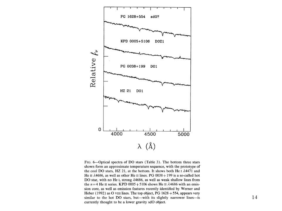 Lecture 1: White Dwarfs (Introduction) 14