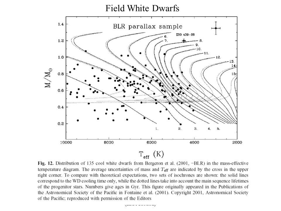 Lecture 1: White Dwarfs (Introduction) 33 Field White Dwarfs